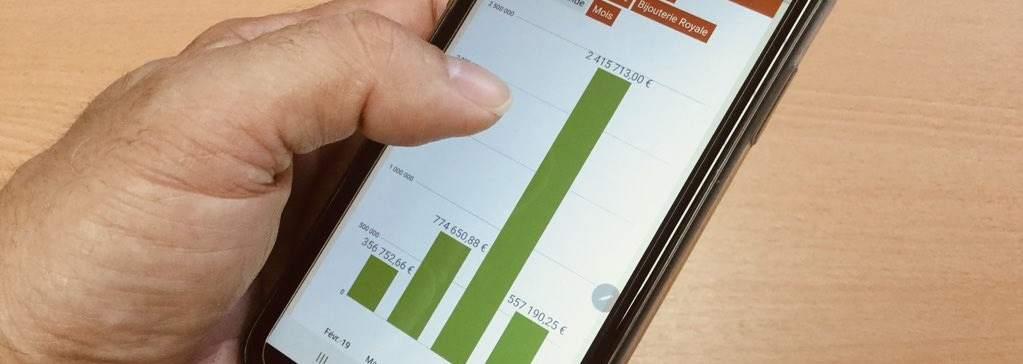 Statistiques avancées, l'atout de la performance commerciale